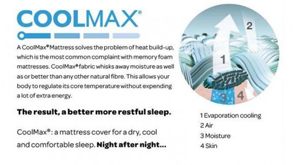 El Tejido Coolmax en el colchón de muelles de Seasons